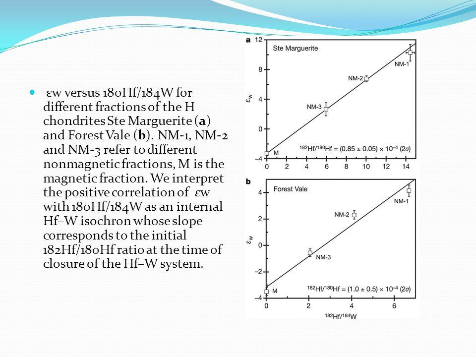 εw versus 180Hf/184W for different fractions of the H chondrites Ste Marguerite (a) and Forest Vale (b).