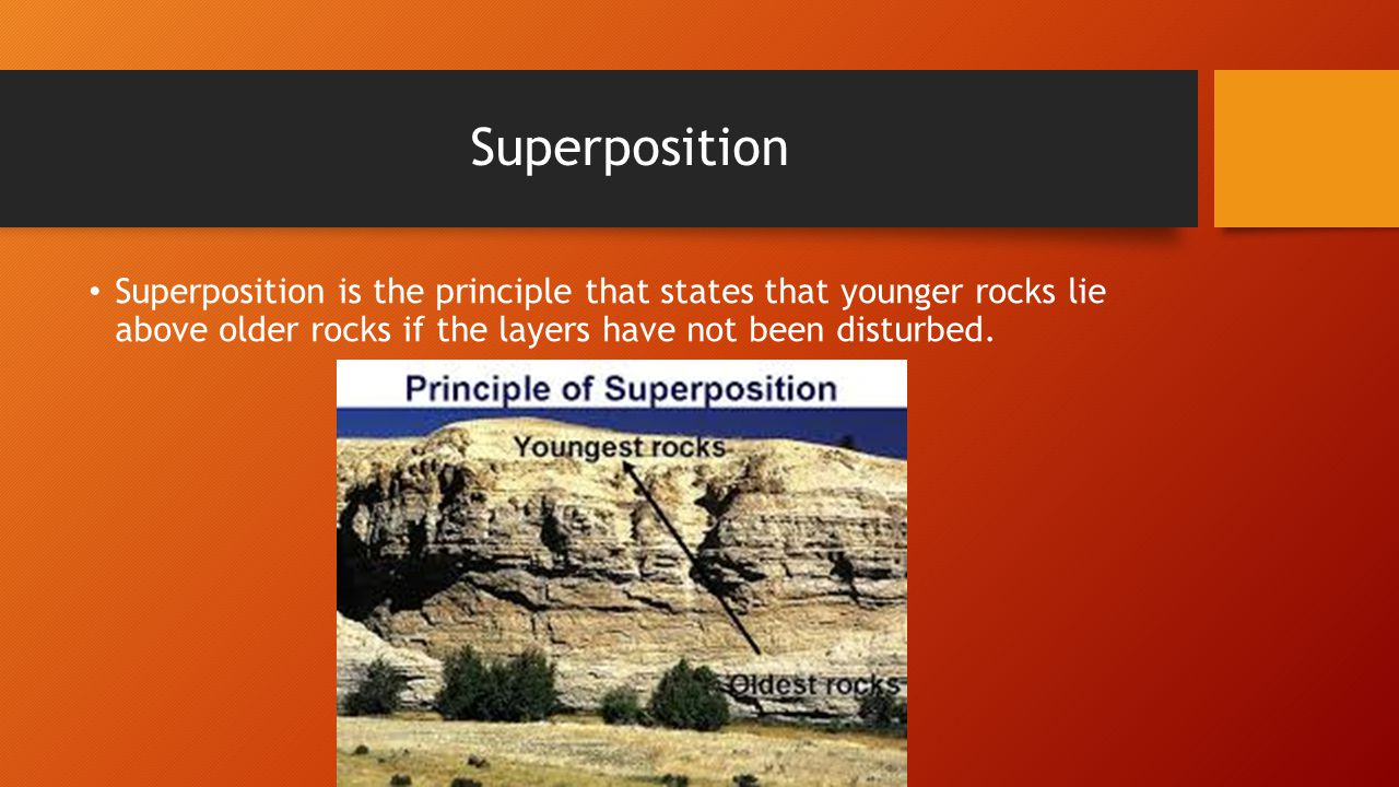 Superposition Superposition is the principle that states that younger rocks lie above older rocks if the layers have not been disturbed.