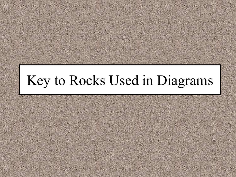 Key to Rocks Used in Diagrams