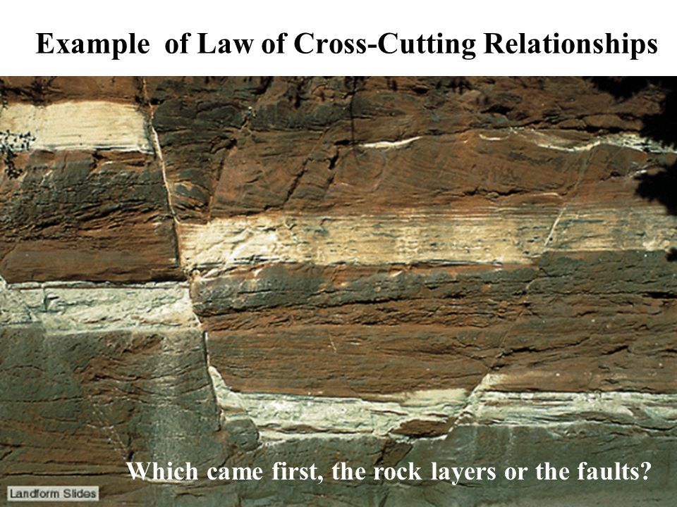 Example of Law of Cross-Cutting Relationships