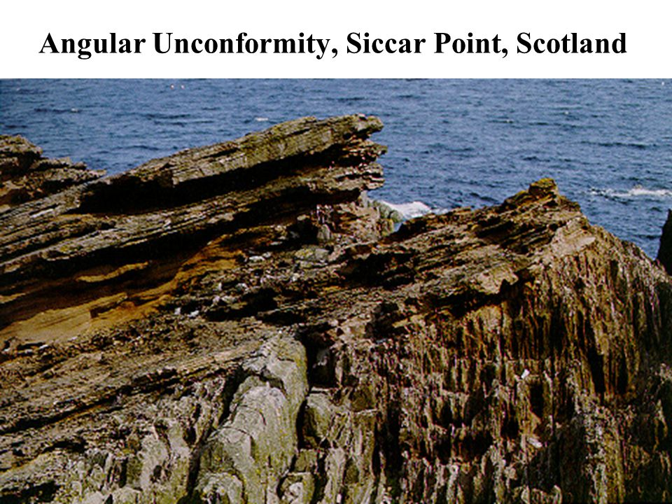 Angular Unconformity, Siccar Point, Scotland