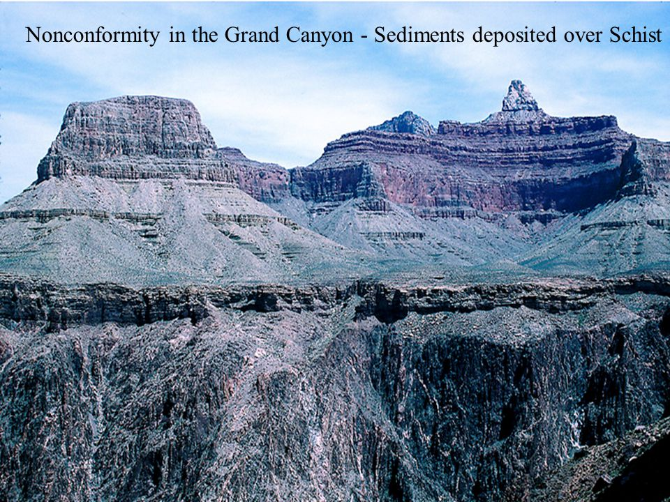 Nonconformity in the Grand Canyon - Sediments deposited over Schist