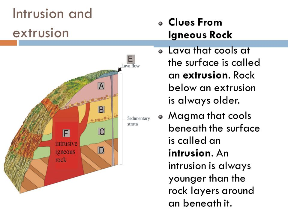 Intrusion and extrusion