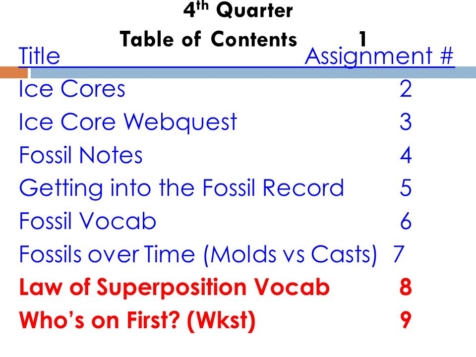 4th Quarter Table of Contents 1