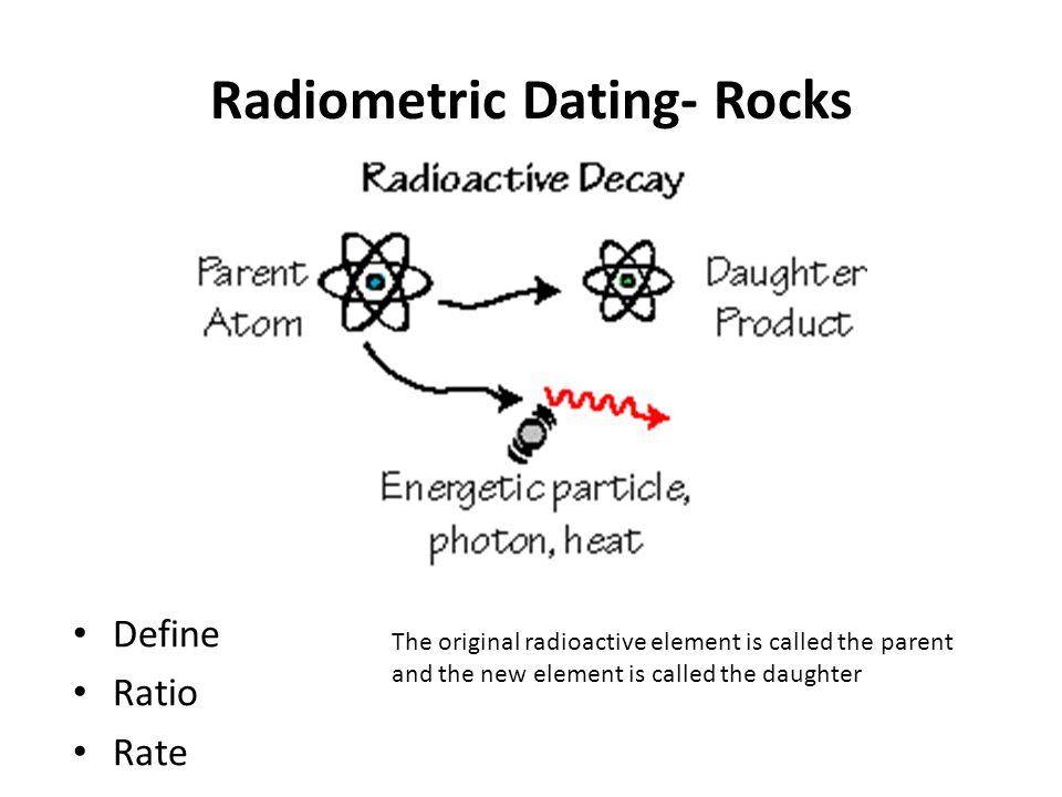 radioactive dating geology definition Chapter 10 | flashcards term cambrian explosion card 1 of 31 © 2018 w w norton and company, inc.