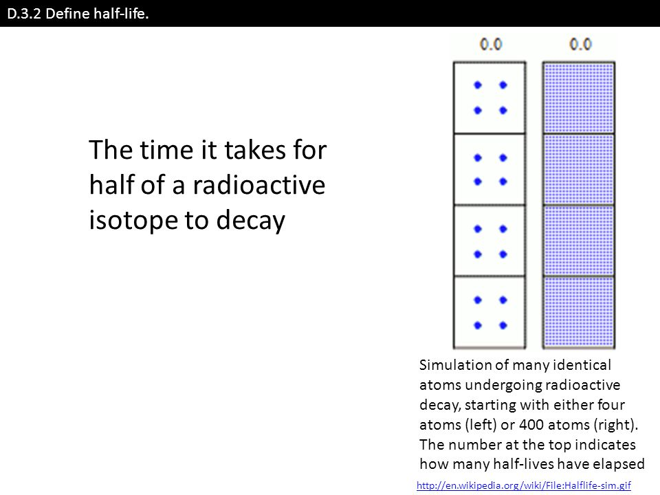 The time it takes for half of a radioactive isotope to decay