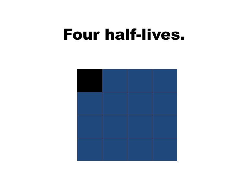 Four half-lives.