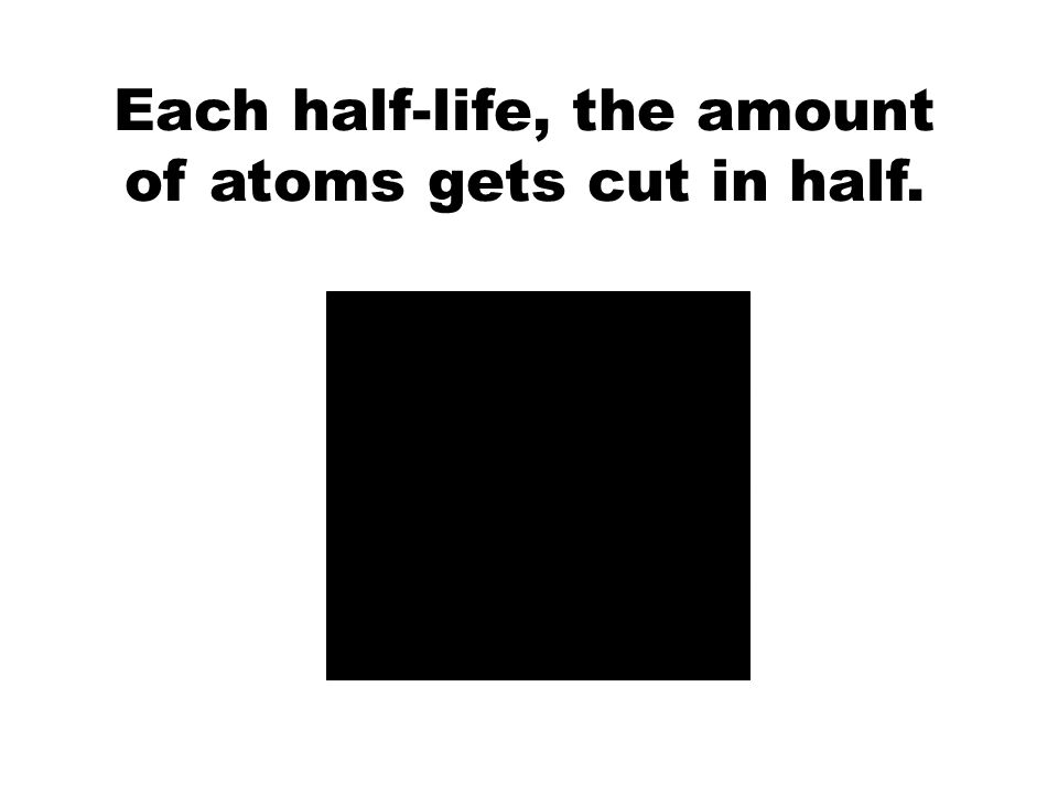 Each half-life, the amount of atoms gets cut in half.