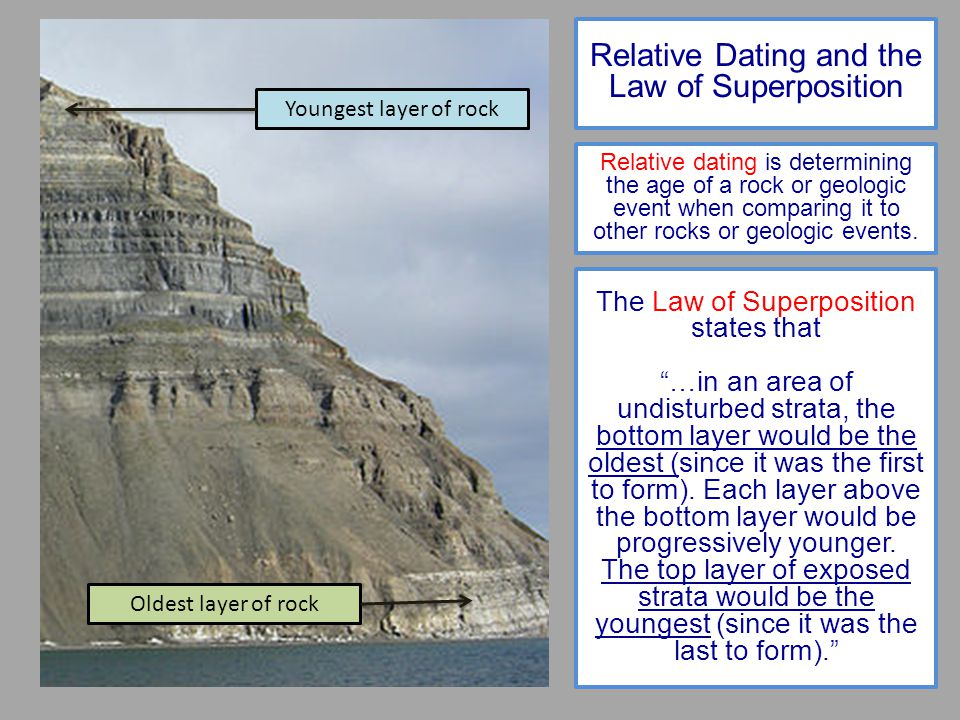 Relative Dating and the Law of Superposition