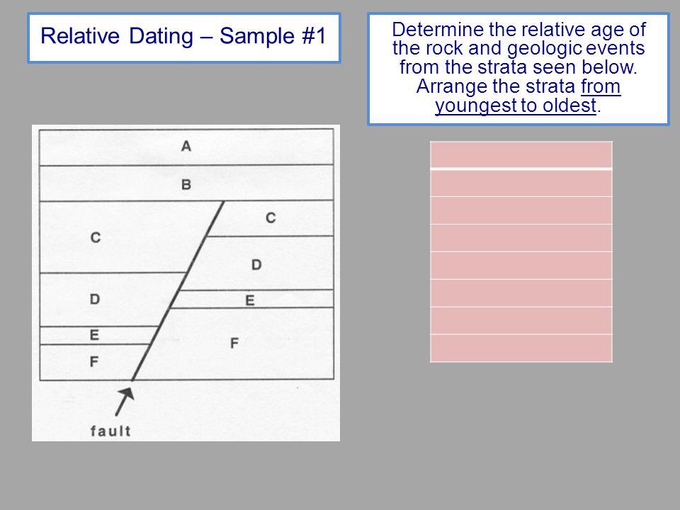 Relative Dating – Sample #1
