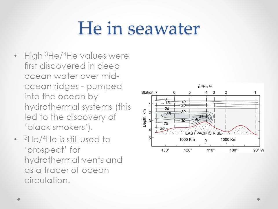 He in seawater