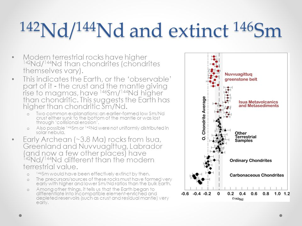 142Nd/144Nd and extinct 146Sm Modern terrestrial rocks have higher 142Nd/144Nd than chondrites (chondrites themselves vary).