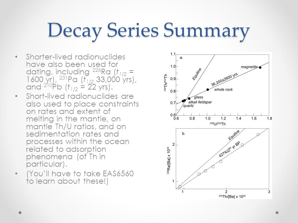 Decay Series Summary