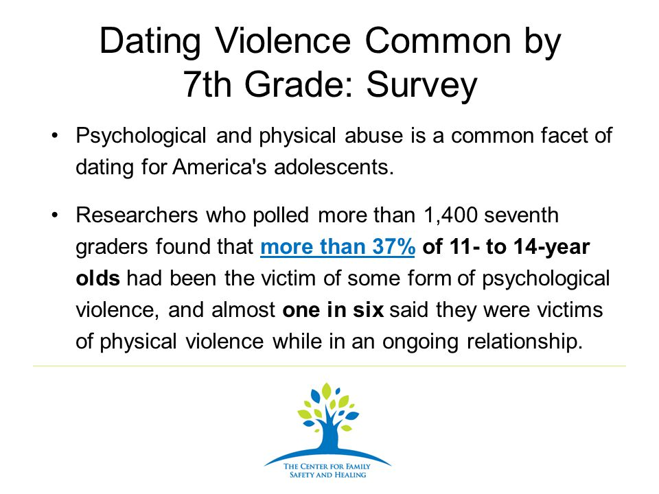 Dating Violence Common by 7th Grade: Survey