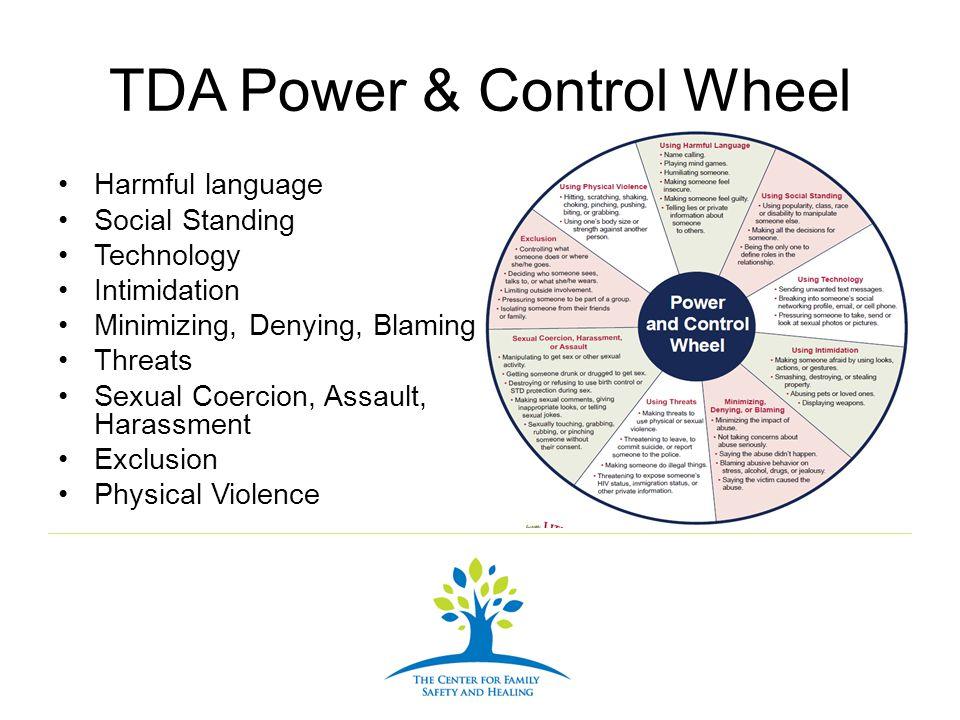 TDA Power & Control Wheel
