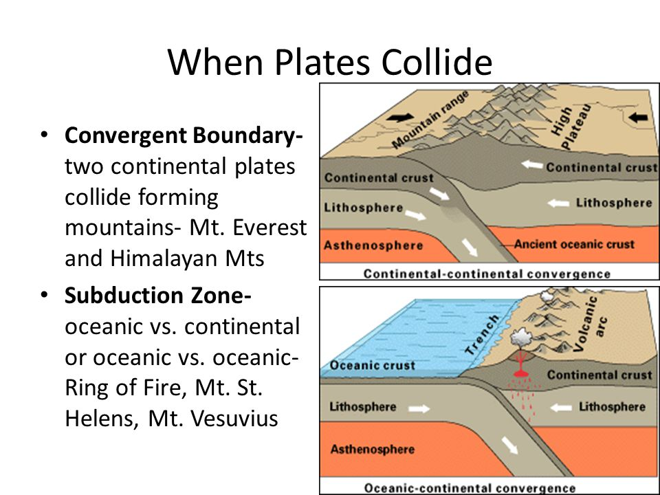 an analysis of how any two plates collide Quick answer when two tectonic plates meet or collide, it is called a convergent boundary the force behind two plates colliding can cause mountain ranges to form, as well as the formation of deep sea floor trenches.