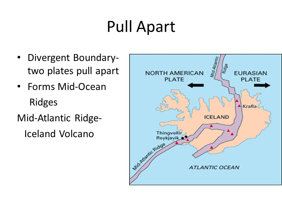 Pull Apart Divergent Boundary- two plates pull apart Forms Mid-Ocean