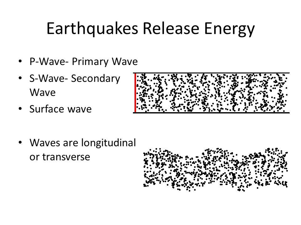 Earthquakes Release Energy