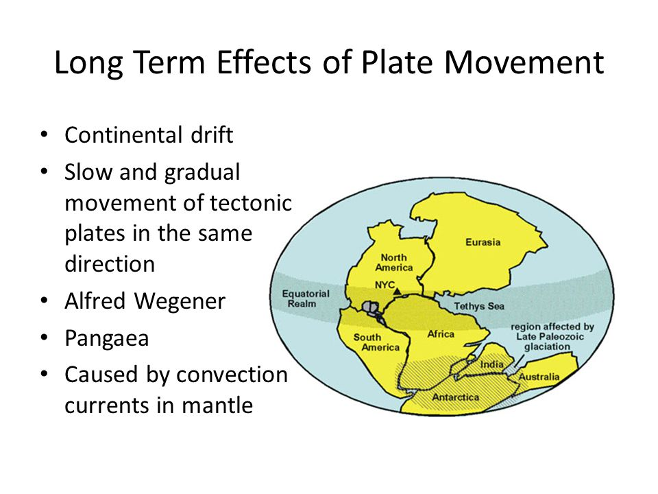 Long Term Effects of Plate Movement