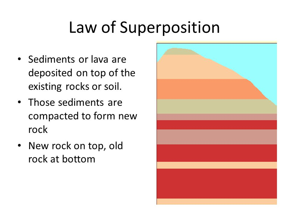 Law of Superposition Sediments or lava are deposited on top of the existing rocks or soil. Those sediments are compacted to form new rock.