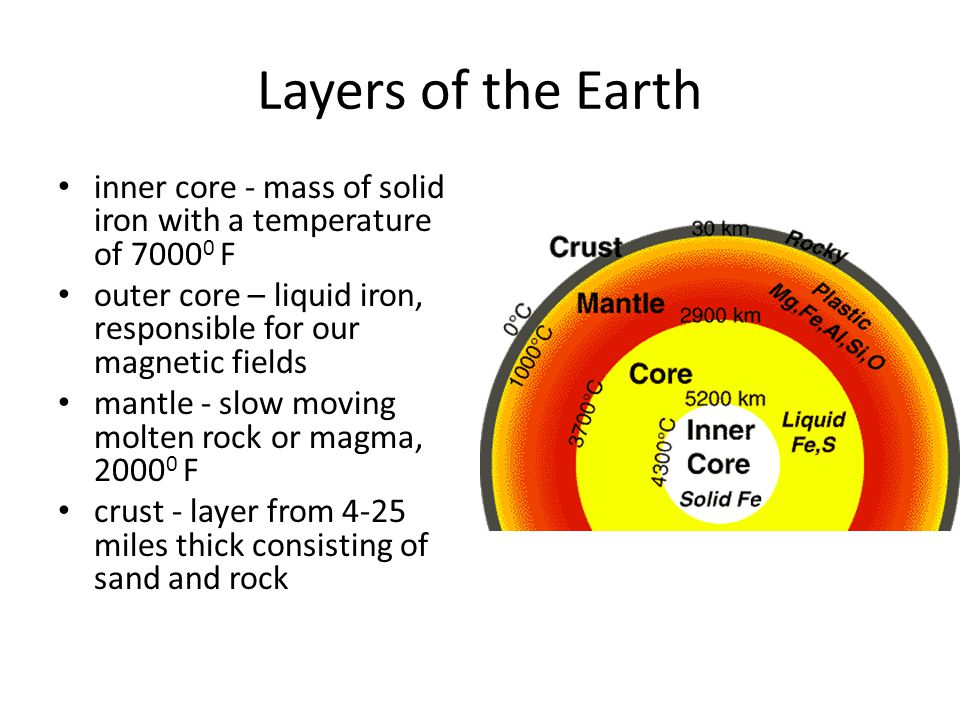 Layers of the Earth inner core - mass of solid iron with a temperature of 70000 F. outer core – liquid iron, responsible for our magnetic fields.