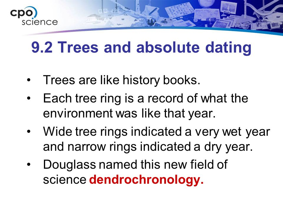What does absolute dating mean in history