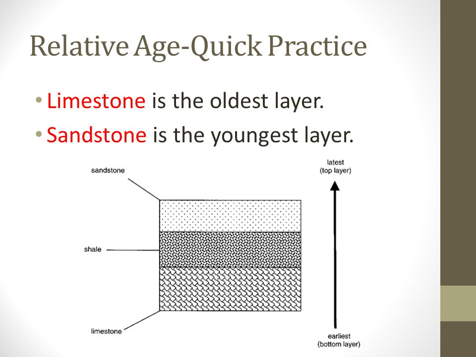 Relative Age-Quick Practice