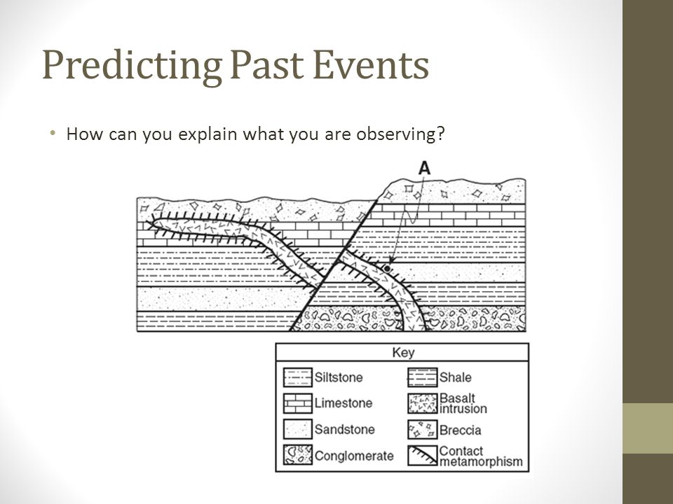 Predicting Past Events