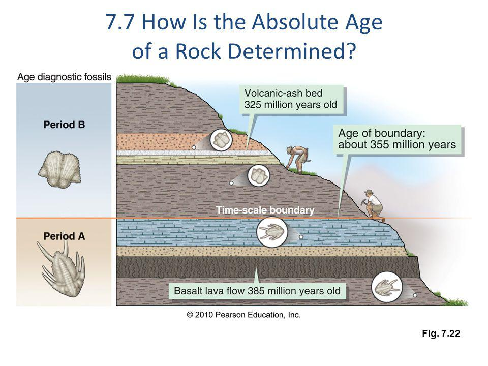 7.7 How Is the Absolute Age of a Rock Determined