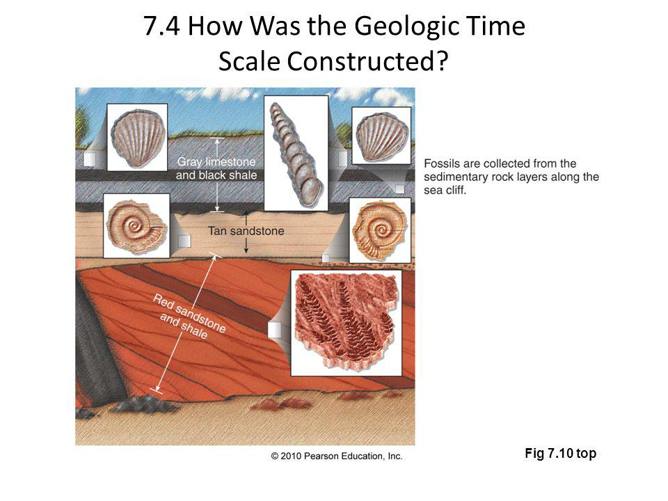 7.4 How Was the Geologic Time Scale Constructed