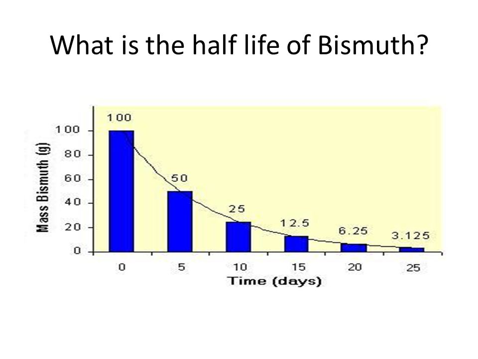 What is the half life of Bismuth