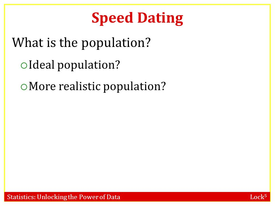 Speed Dating What is the population Ideal population