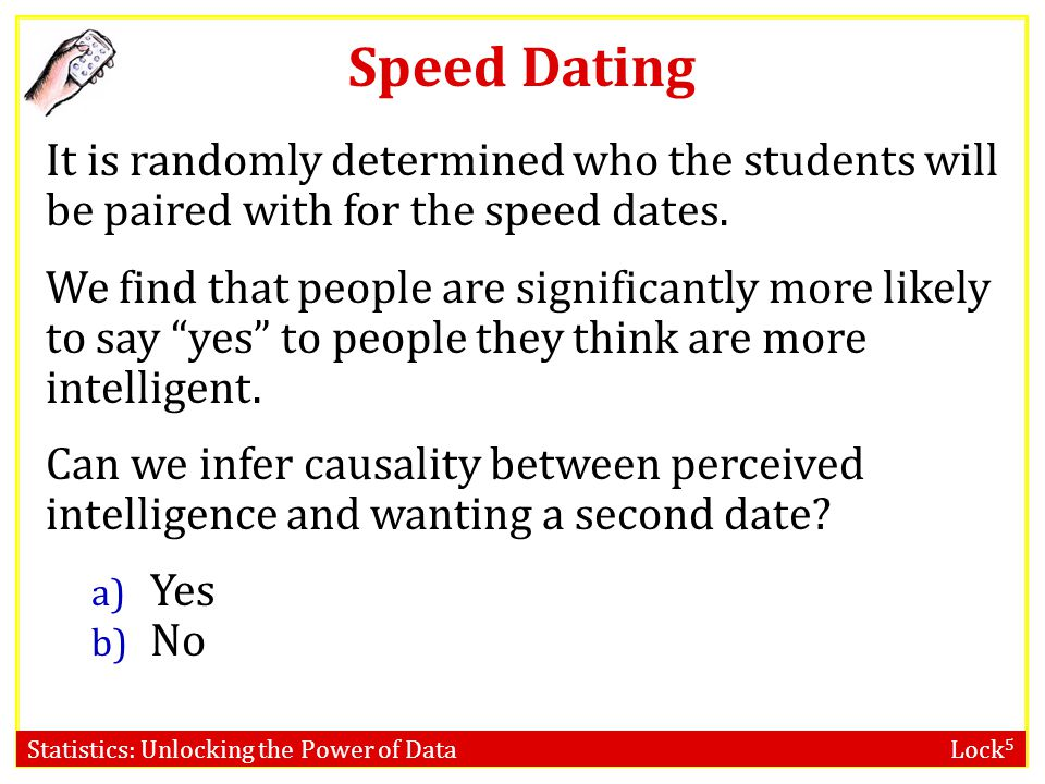 Speed Dating It is randomly determined who the students will be paired with for the speed dates.