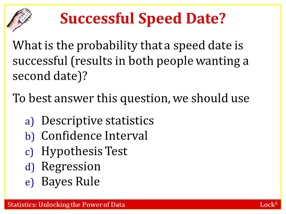 Successful Speed Date What is the probability that a speed date is successful (results in both people wanting a second date)