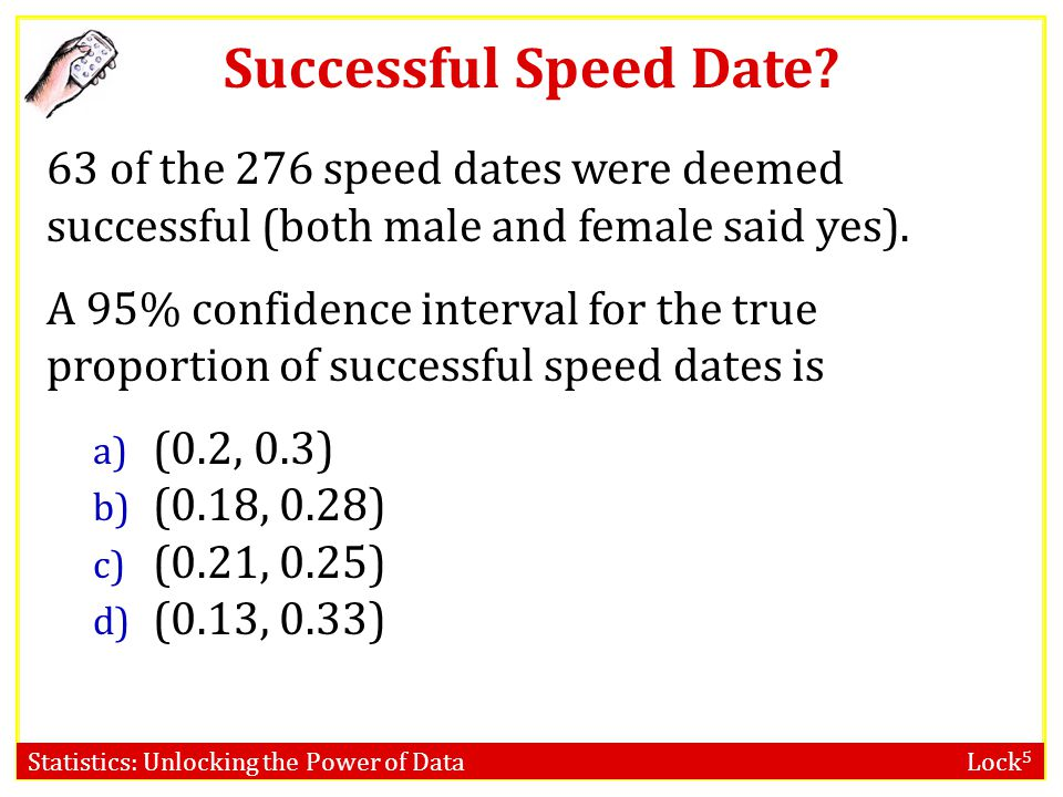 Successful Speed Date 63 of the 276 speed dates were deemed successful (both male and female said yes).