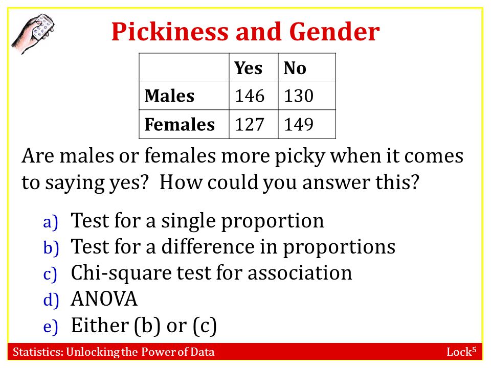 Pickiness and Gender Yes. No. Males. 146. 130. Females. 127. 149.
