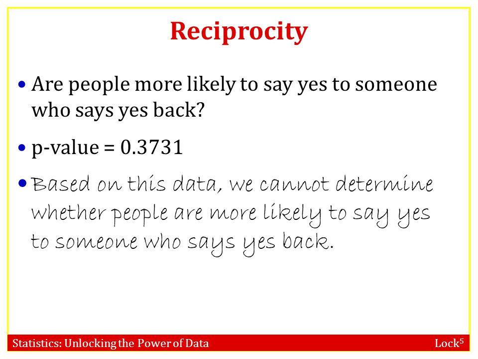 Reciprocity Are people more likely to say yes to someone who says yes back p-value = 0.3731.