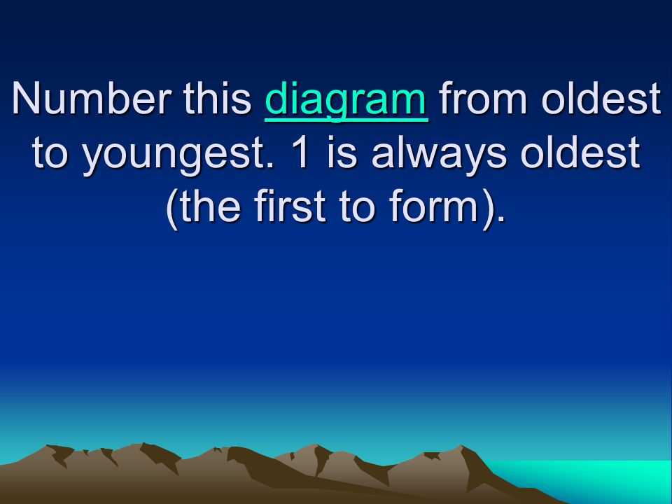 Number this diagram from oldest to youngest