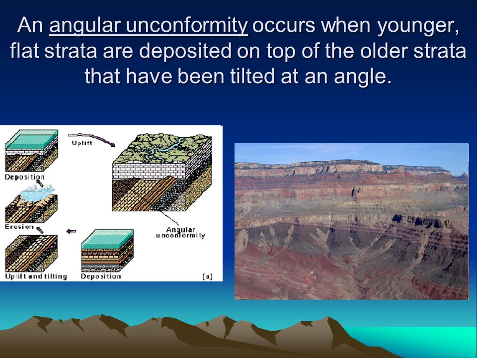 An angular unconformity occurs when younger, flat strata are deposited on top of the older strata that have been tilted at an angle.
