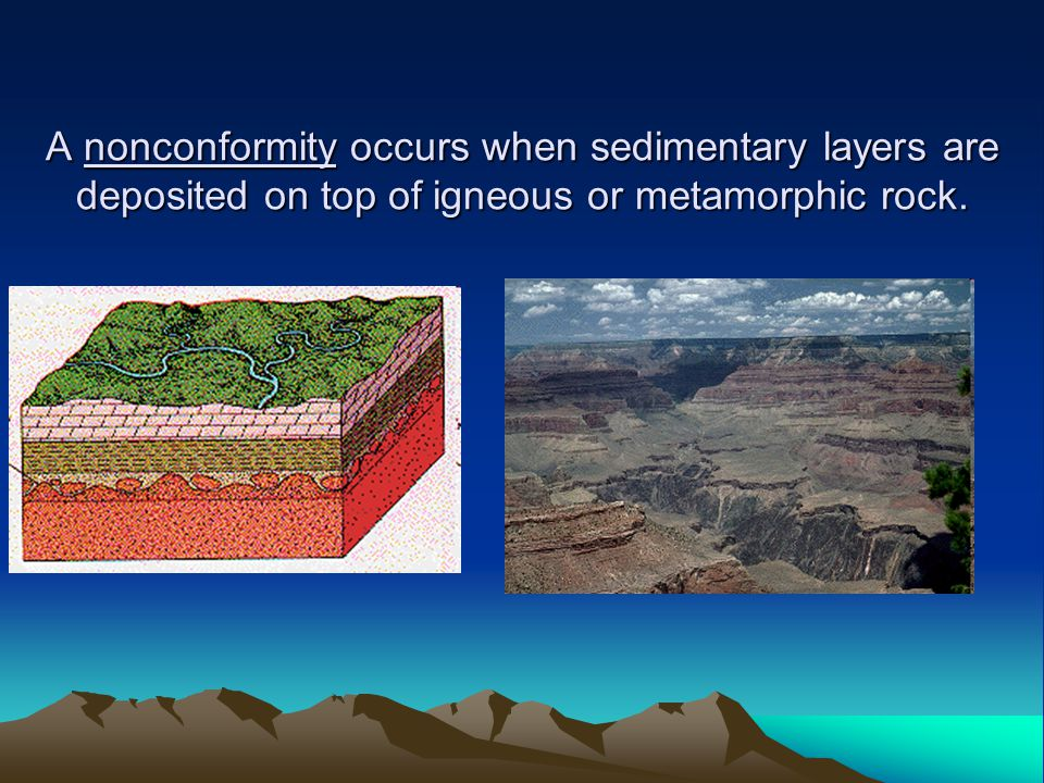 A nonconformity occurs when sedimentary layers are deposited on top of igneous or metamorphic rock.