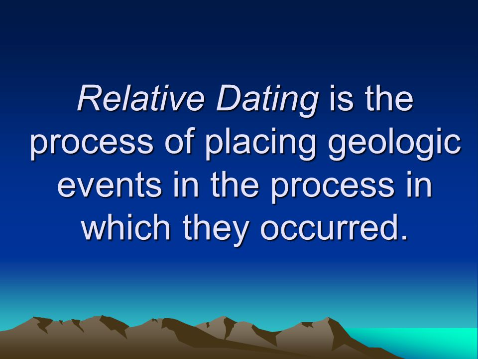Relative Dating is the process of placing geologic events in the process in which they occurred.