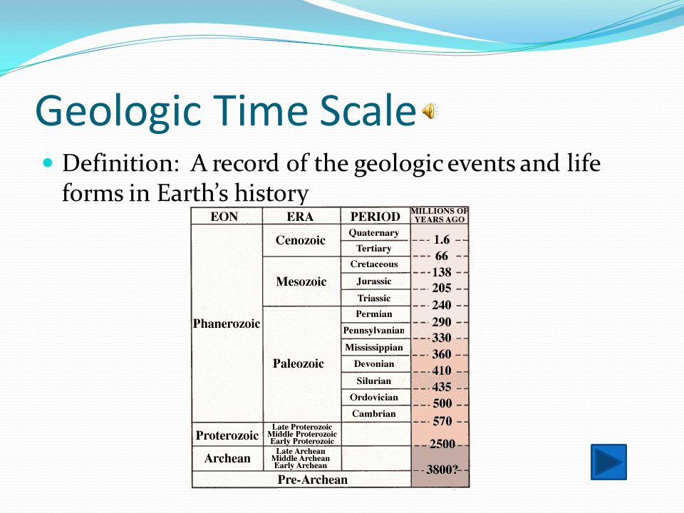 Geologic Time Scale Definition: A record of the geologic events and life forms in Earth's history
