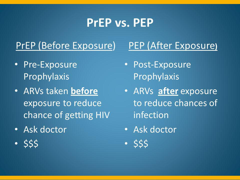 PrEP vs. PEP PrEP (Before Exposure) PEP (After Exposure)