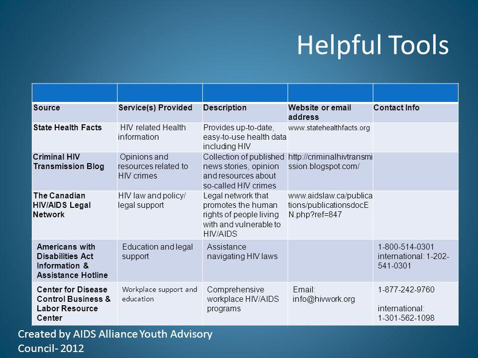 Helpful Tools Created by AIDS Alliance Youth Advisory Council- 2012