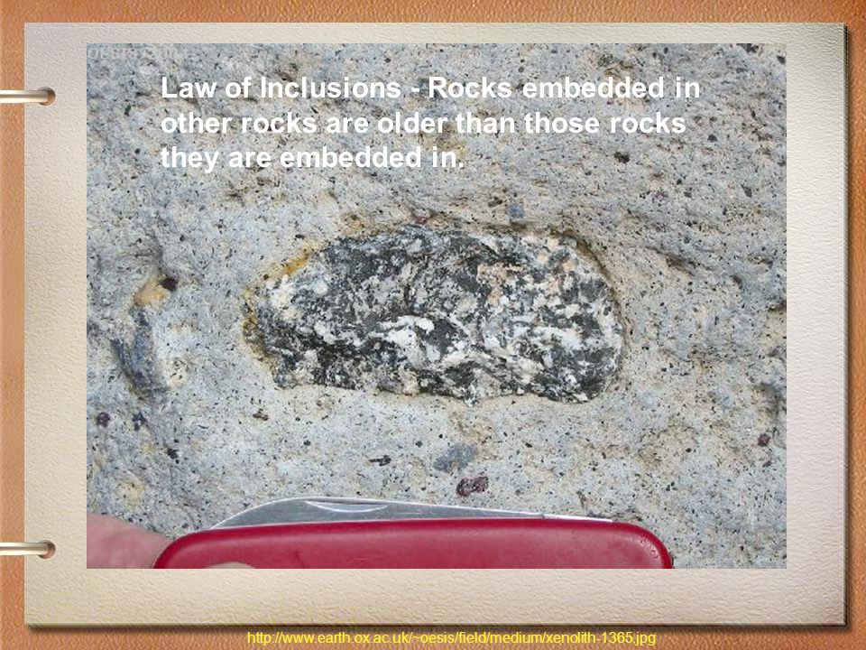 Law of Inclusions - Rocks embedded in other rocks are older than those rocks they are embedded in.