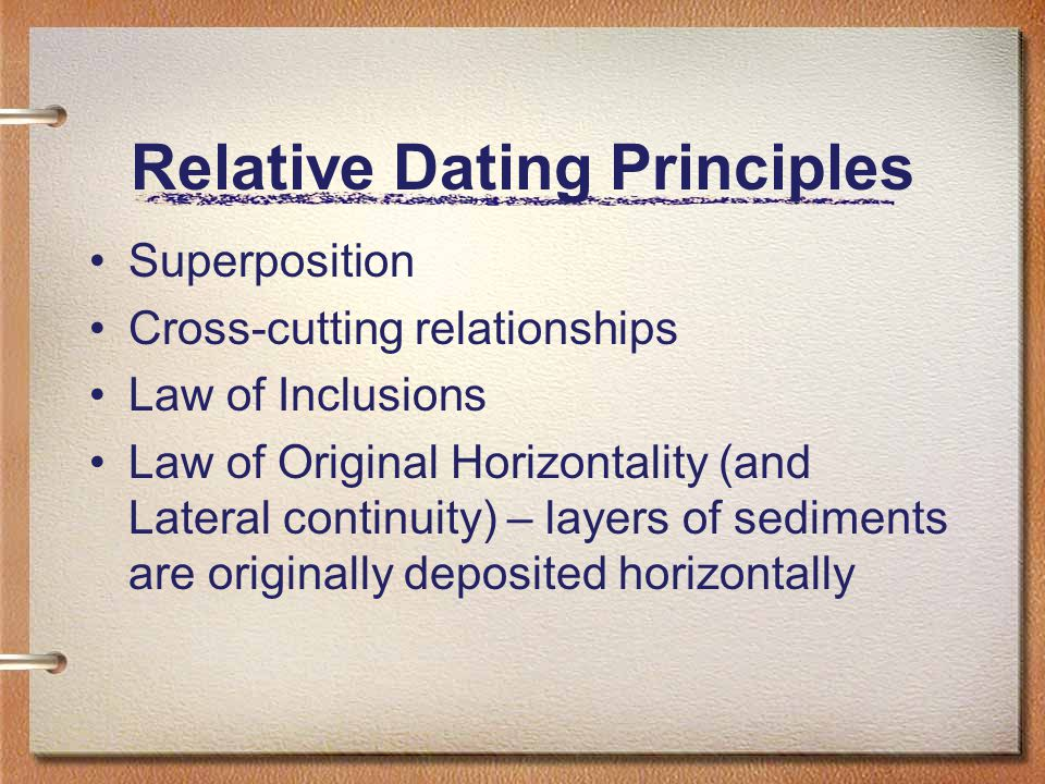 7 relative age dating principles Lab procedures absolute ages from and how radiometric dating methods can provide absolute ages for and applying relative geologic age principles to the.