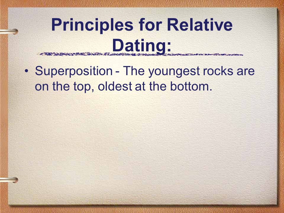 What geologic principles are used in relative age hookup