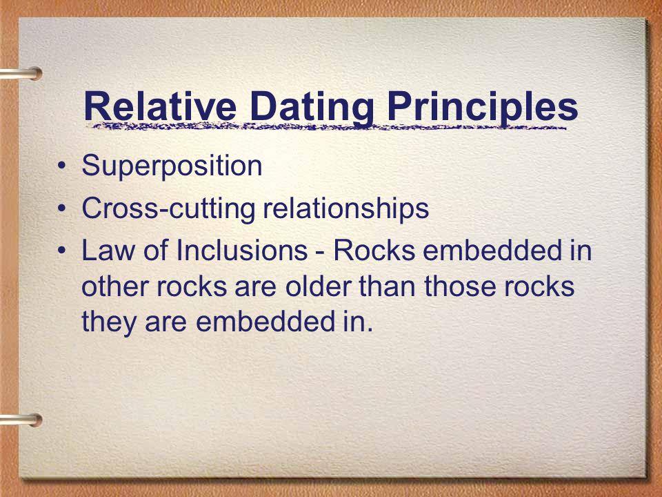 Relative Dating Principles