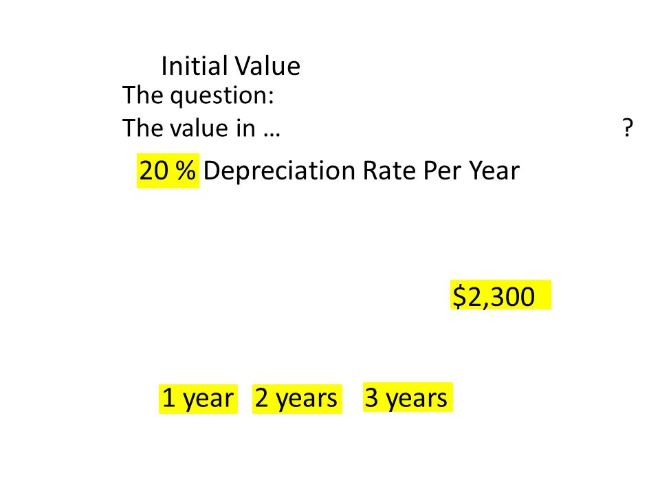 20 % Depreciation Rate Per Year