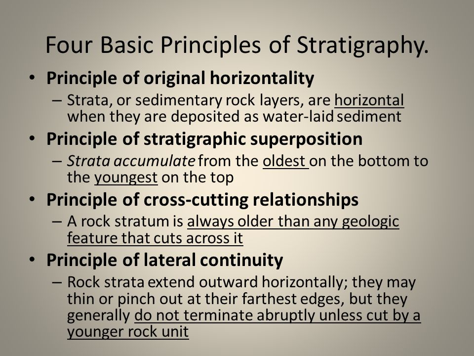 Four Basic Principles of Stratigraphy.